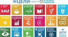 Embedded thumbnail for Что такое Цели Устойчивого Развития (ЦУР)?